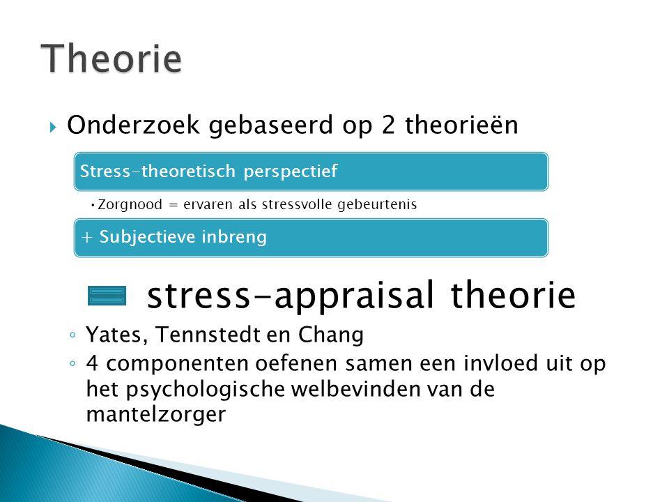 Theorie stress-appraisal theorie Onderzoek gebaseerd op 2 theorieën
