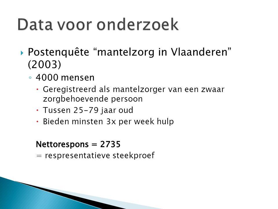 Data voor onderzoek Postenquête mantelzorg in Vlaanderen (2003)