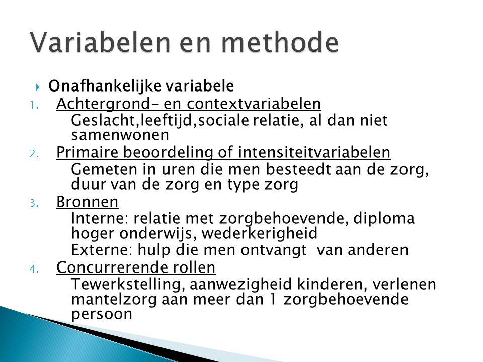 Variabelen en methode Onafhankelijke variabele