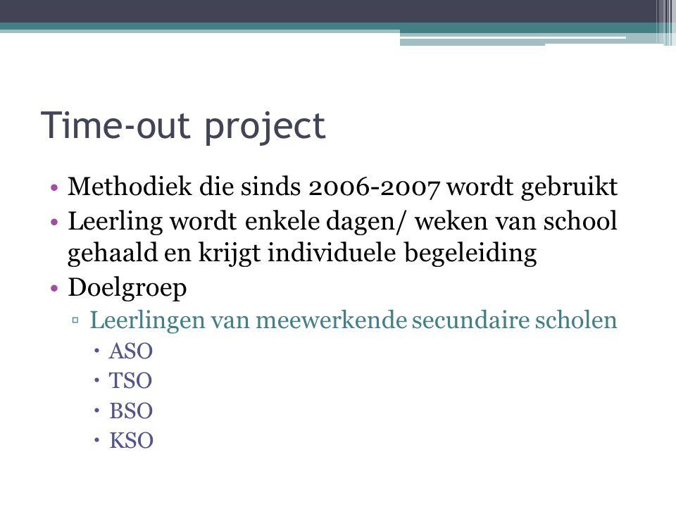 Time-out project Methodiek die sinds 2006-2007 wordt gebruikt