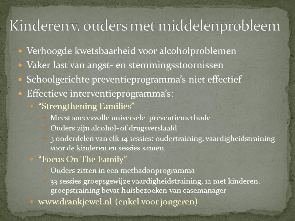Kinderen v. ouders met middelenprobleem