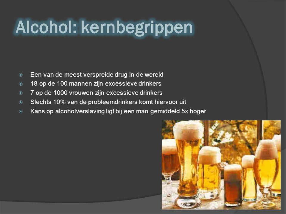 Alcohol: kernbegrippen
