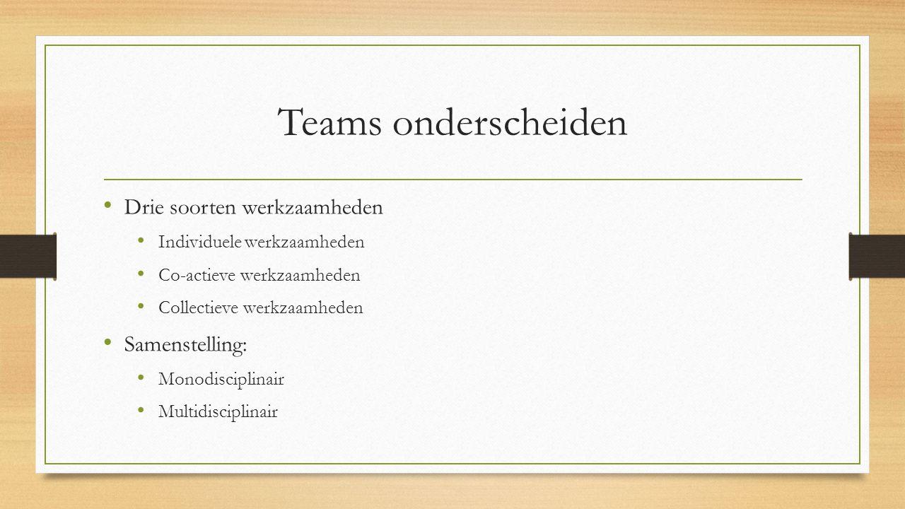 Teams onderscheiden Drie soorten werkzaamheden Samenstelling:
