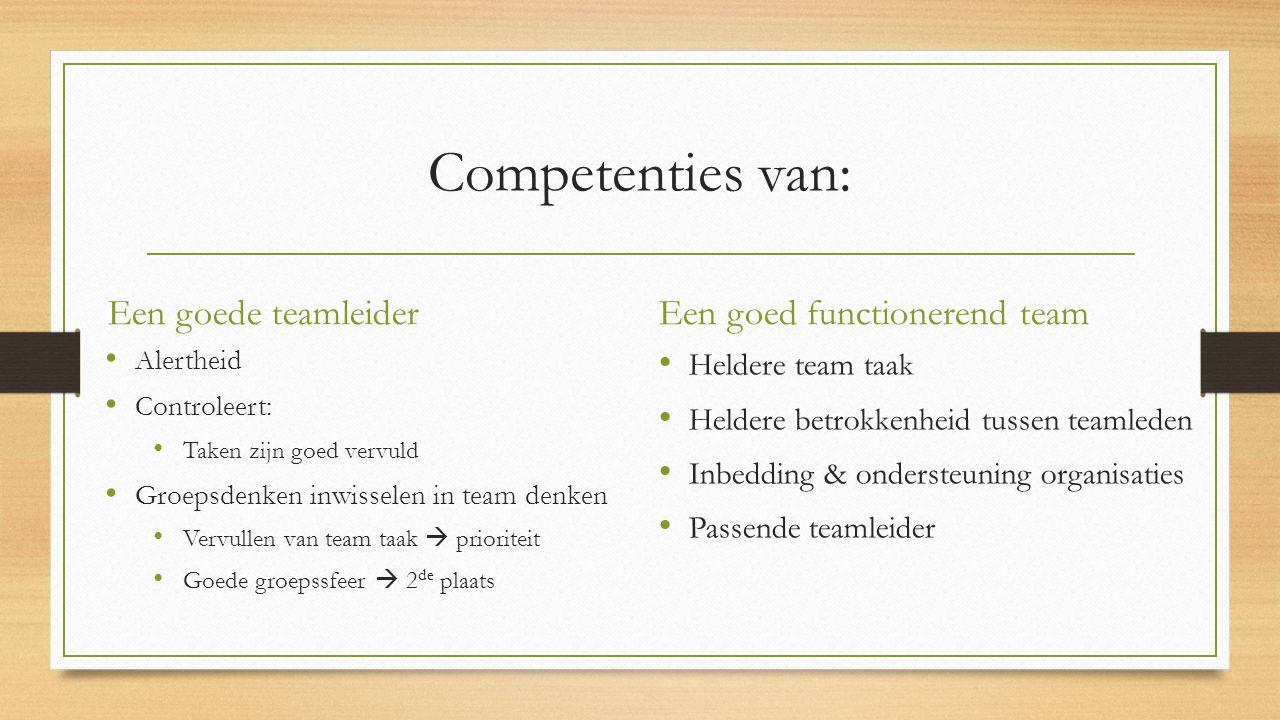 Competenties van: Een goede teamleider Een goed functionerend team