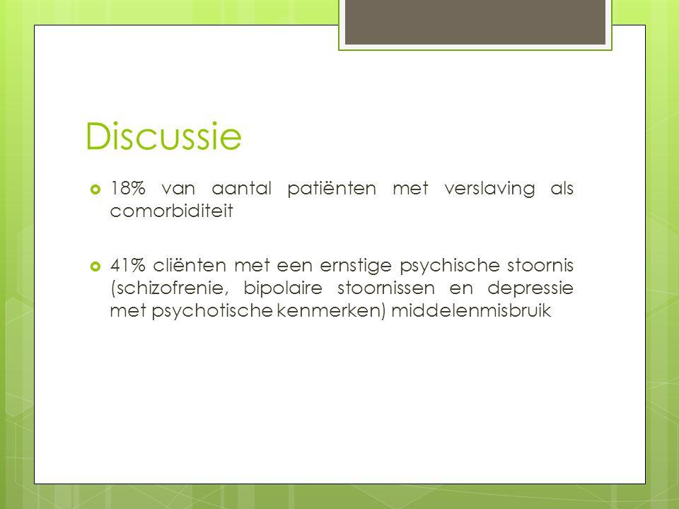 Discussie 18% van aantal patiënten met verslaving als comorbiditeit