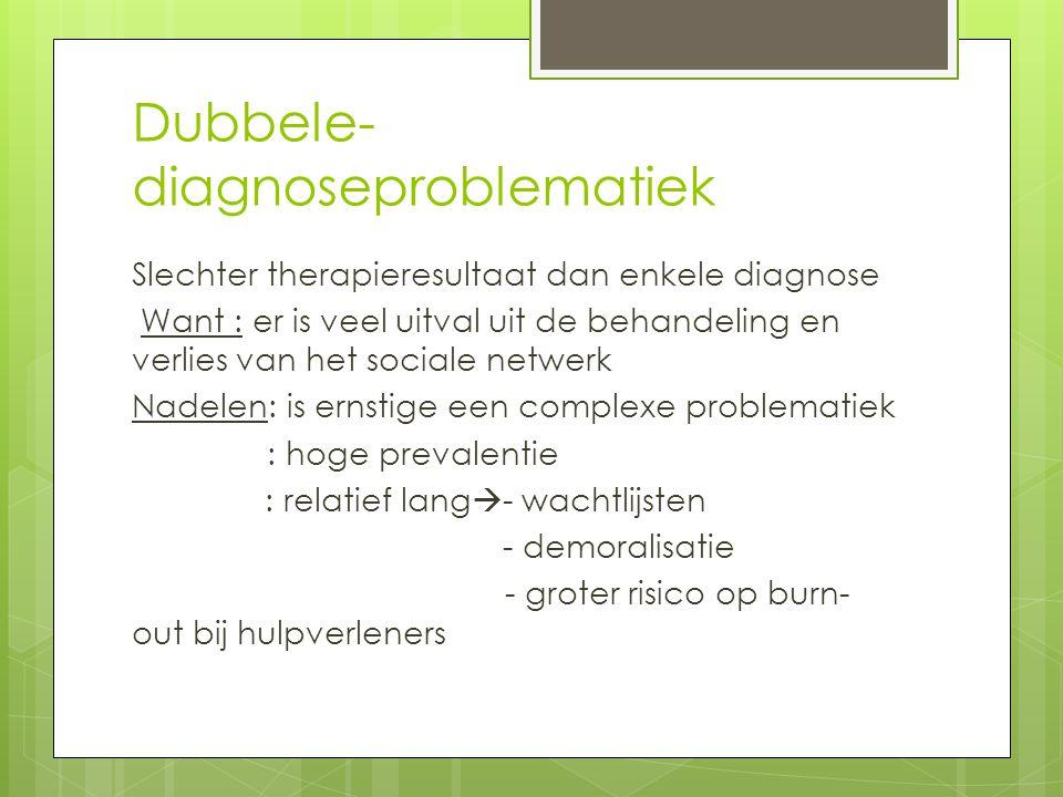 Dubbele- diagnoseproblematiek