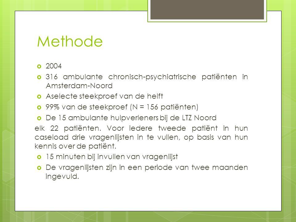 Methode 2004. 316 ambulante chronisch-psychiatrische patiënten in Amsterdam-Noord. Aselecte steekproef van de helft.