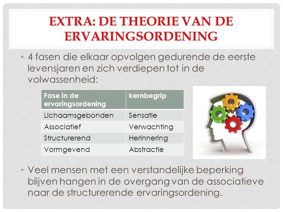 EXTRA: de theorie van de ervaringsordening
