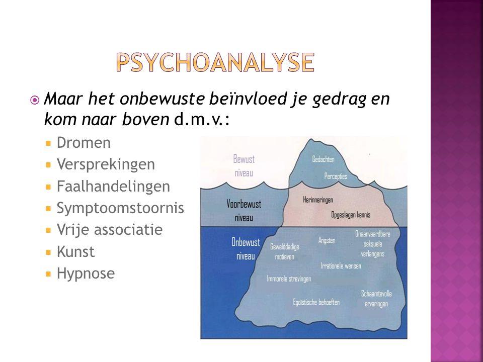 Psychoanalyse Maar het onbewuste beïnvloed je gedrag en kom naar boven d.m.v.: Dromen. Versprekingen.