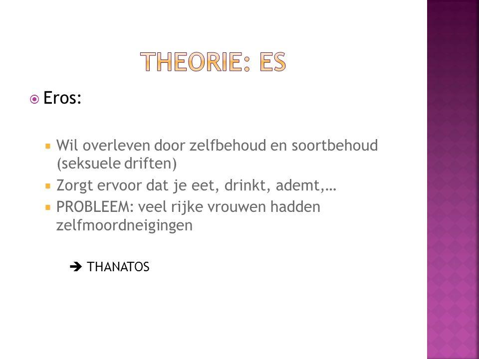 Theorie: ES Eros: Wil overleven door zelfbehoud en soortbehoud (seksuele driften) Zorgt ervoor dat je eet, drinkt, ademt,…