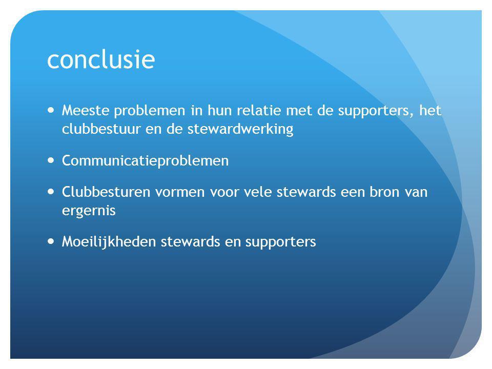 conclusie Meeste problemen in hun relatie met de supporters, het clubbestuur en de stewardwerking.