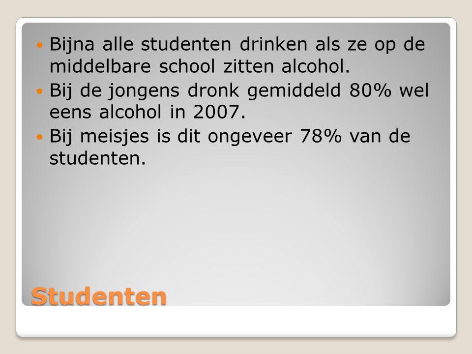 Bijna alle studenten drinken als ze op de middelbare school zitten alcohol.