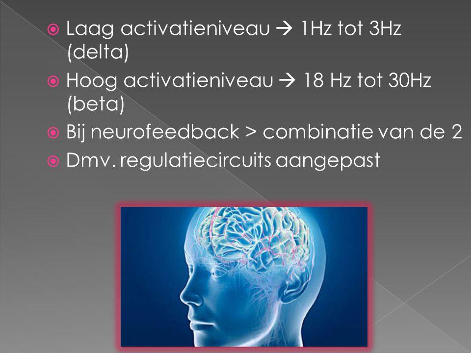 Laag activatieniveau  1Hz tot 3Hz (delta)