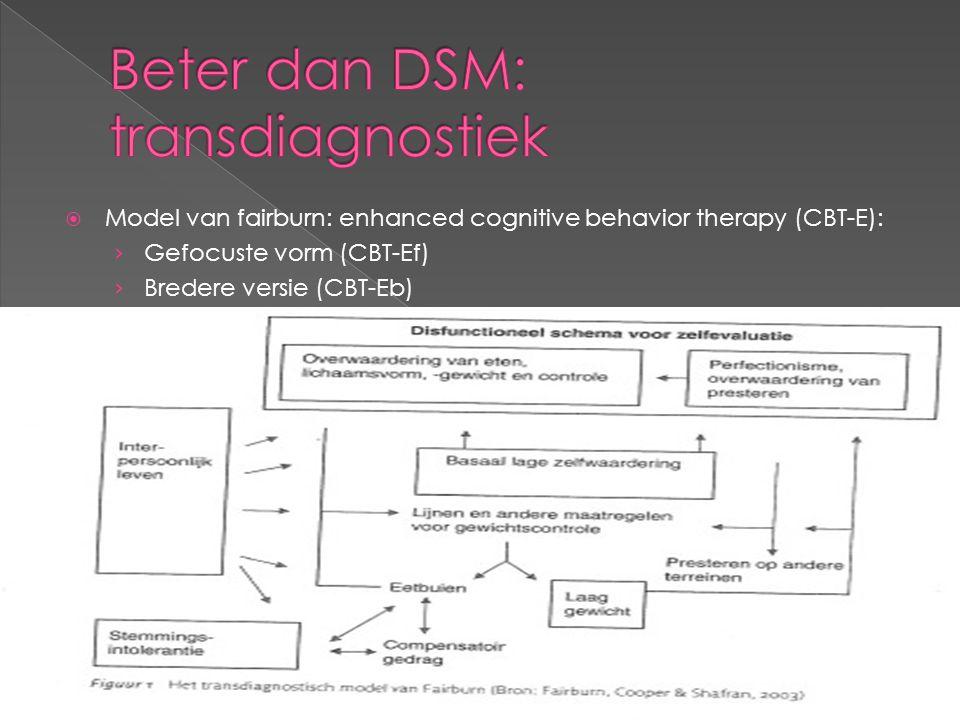 Beter dan DSM: transdiagnostiek