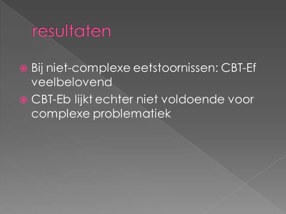 resultaten Bij niet-complexe eetstoornissen: CBT-Ef veelbelovend
