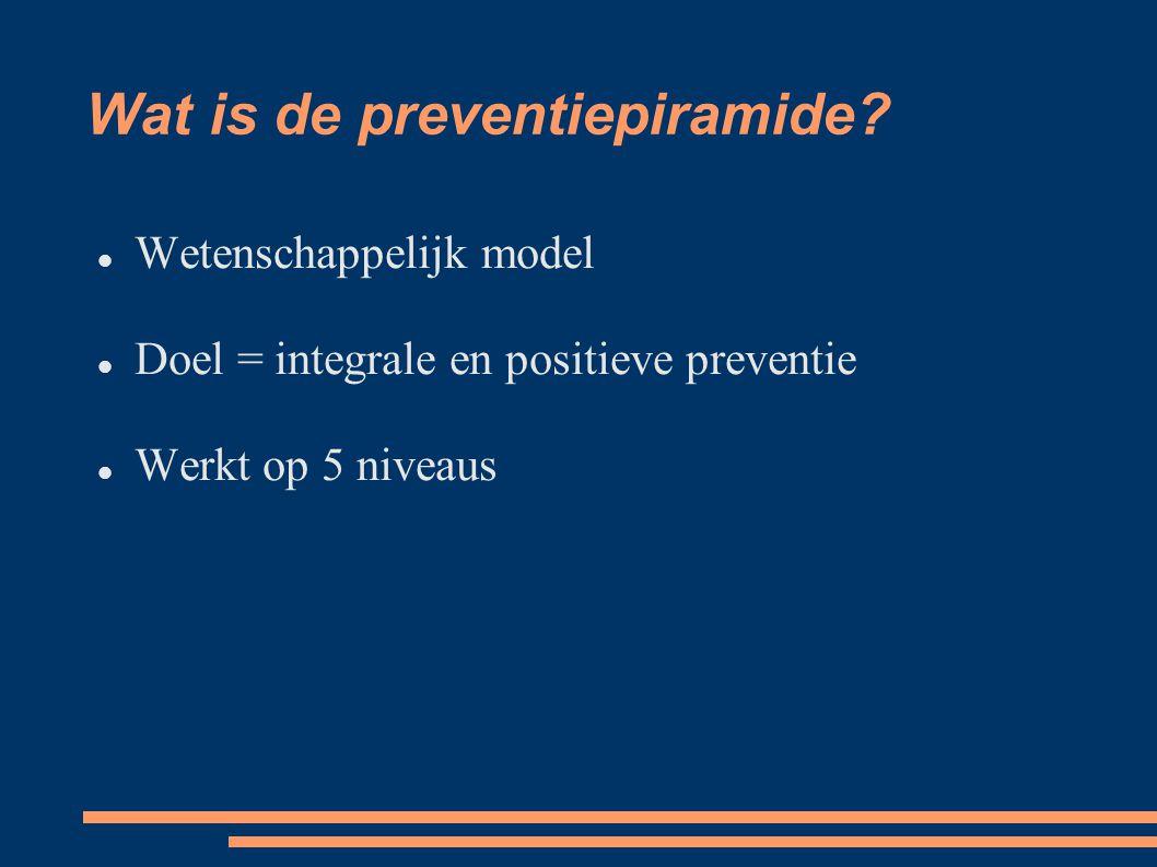Wat is de preventiepiramide