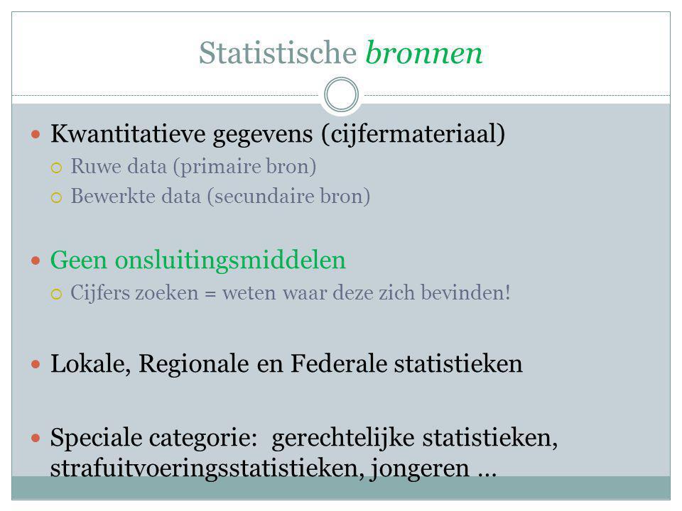Statistische bronnen Kwantitatieve gegevens (cijfermateriaal)