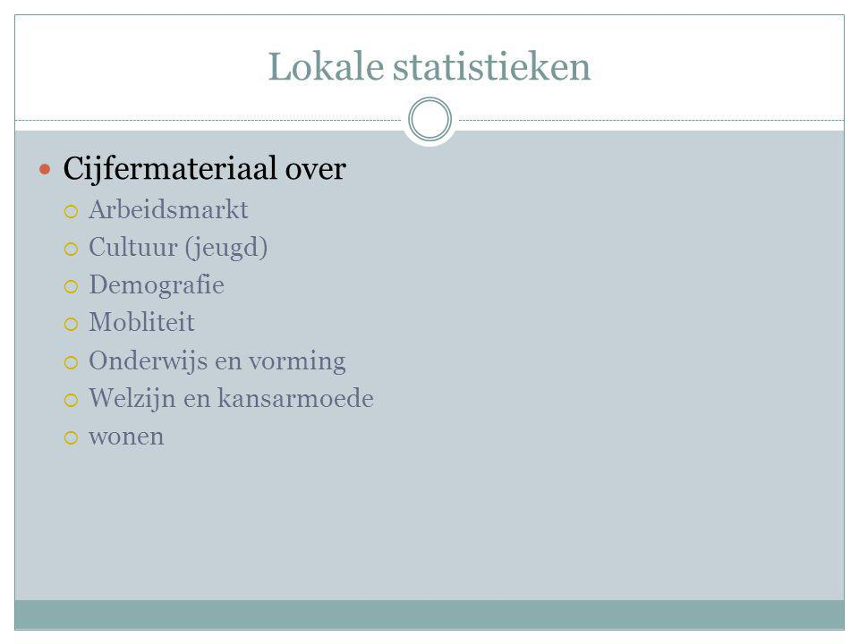 Lokale statistieken Cijfermateriaal over Arbeidsmarkt Cultuur (jeugd)