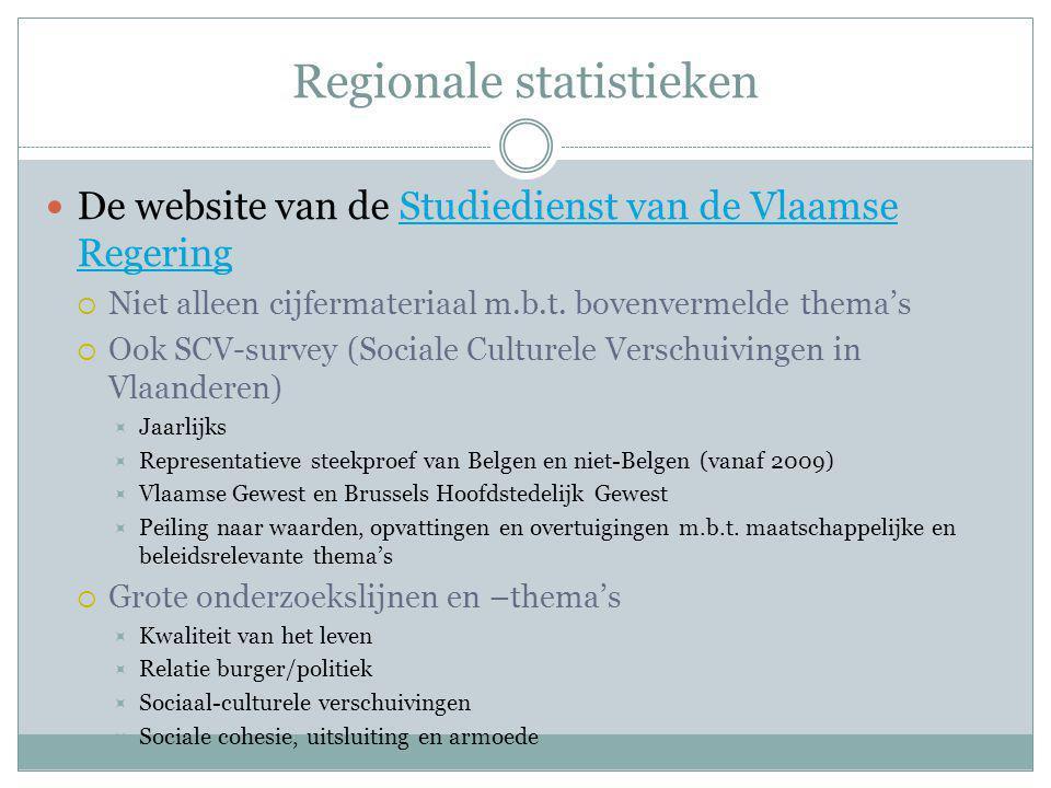Regionale statistieken