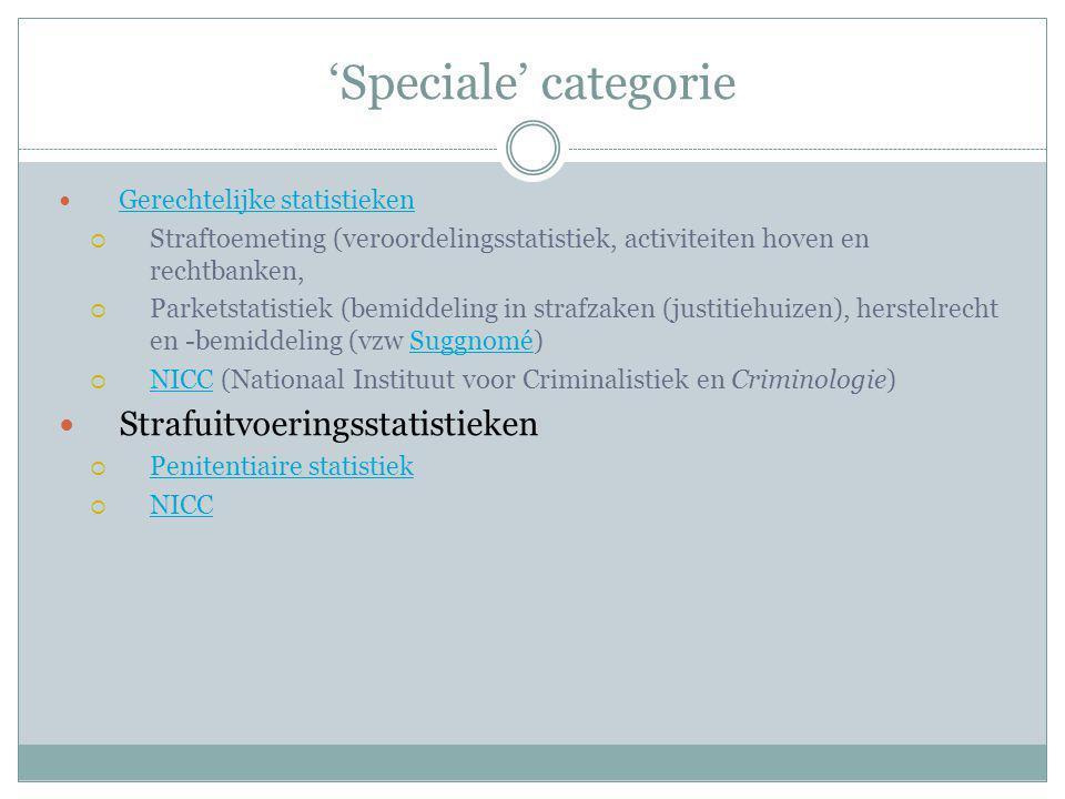 'Speciale' categorie Strafuitvoeringsstatistieken
