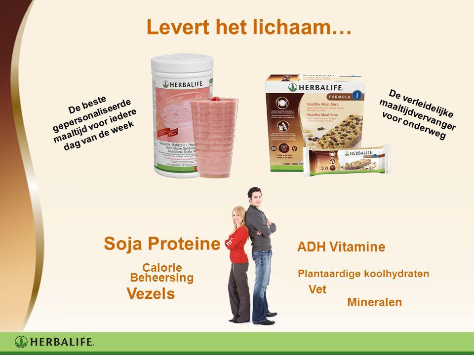 Levert het lichaam… Soja Proteine Vezels ADH Vitamine