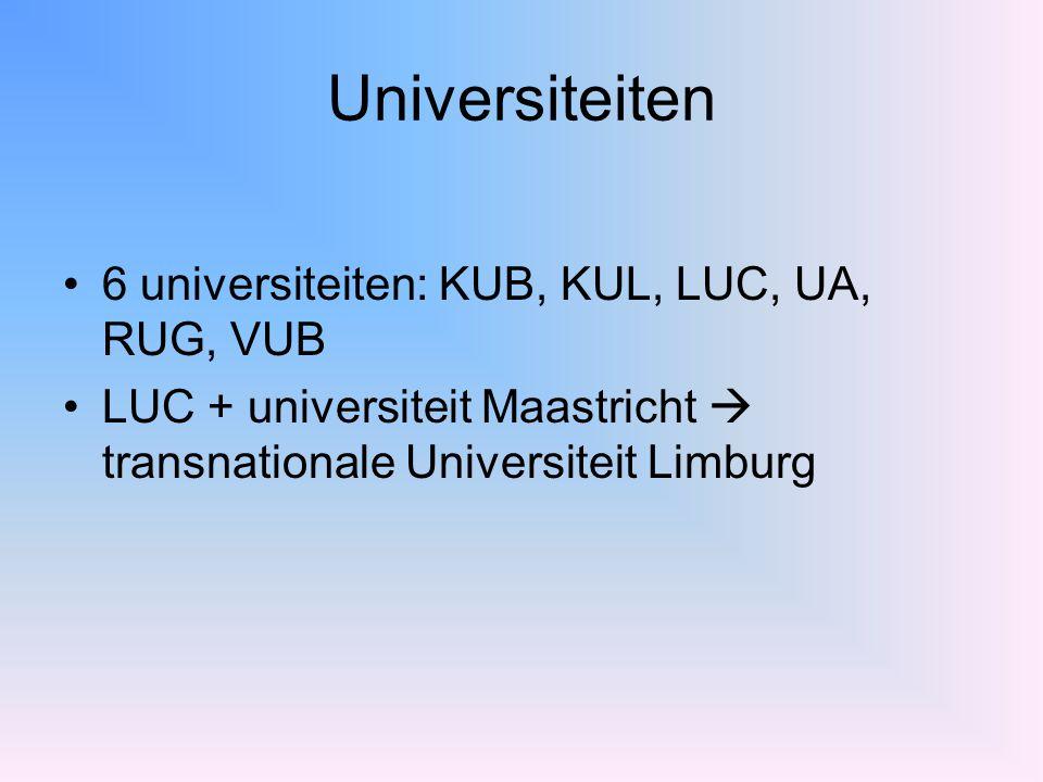 Universiteiten 6 universiteiten: KUB, KUL, LUC, UA, RUG, VUB