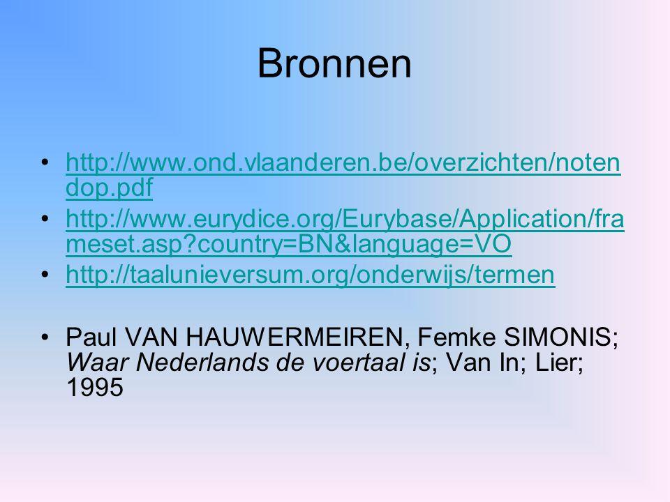 Bronnen http://www.ond.vlaanderen.be/overzichten/notendop.pdf