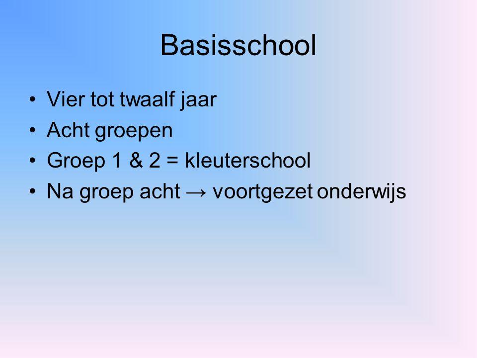 Basisschool Vier tot twaalf jaar Acht groepen