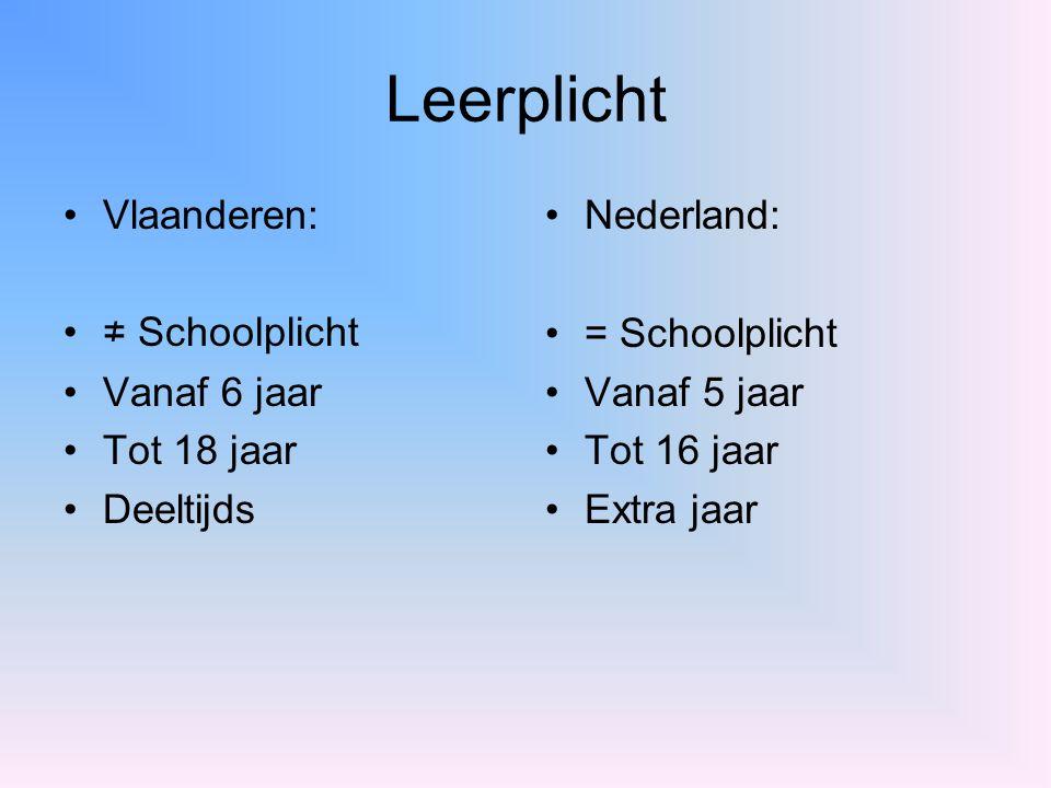 Leerplicht Vlaanderen: ≠ Schoolplicht Vanaf 6 jaar Tot 18 jaar