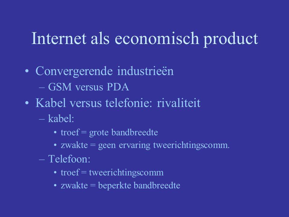 Internet als economisch product