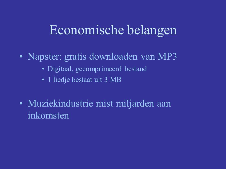 Economische belangen Napster: gratis downloaden van MP3