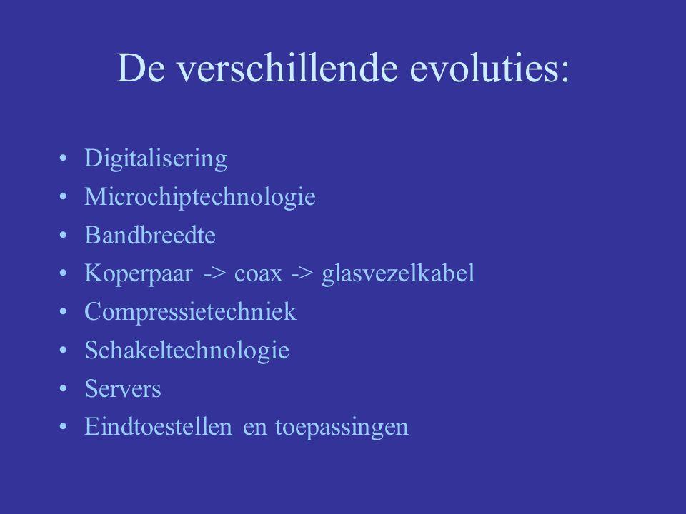 De verschillende evoluties: