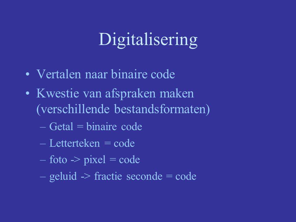 Digitalisering Vertalen naar binaire code