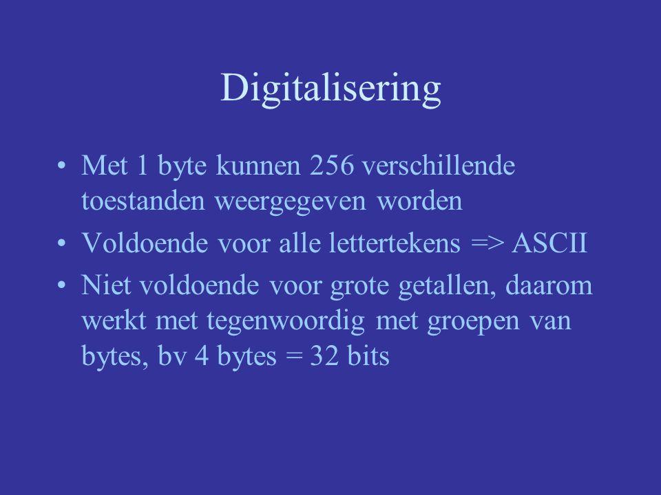 Digitalisering Met 1 byte kunnen 256 verschillende toestanden weergegeven worden. Voldoende voor alle lettertekens => ASCII.