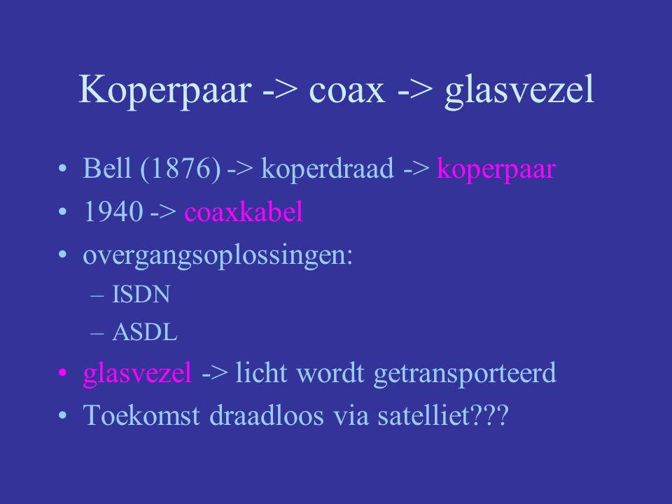Koperpaar -> coax -> glasvezel