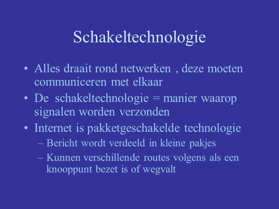 Schakeltechnologie Alles draait rond netwerken , deze moeten communiceren met elkaar.
