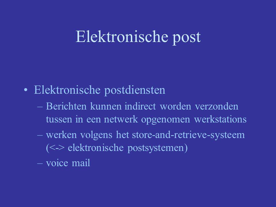 Elektronische post Elektronische postdiensten