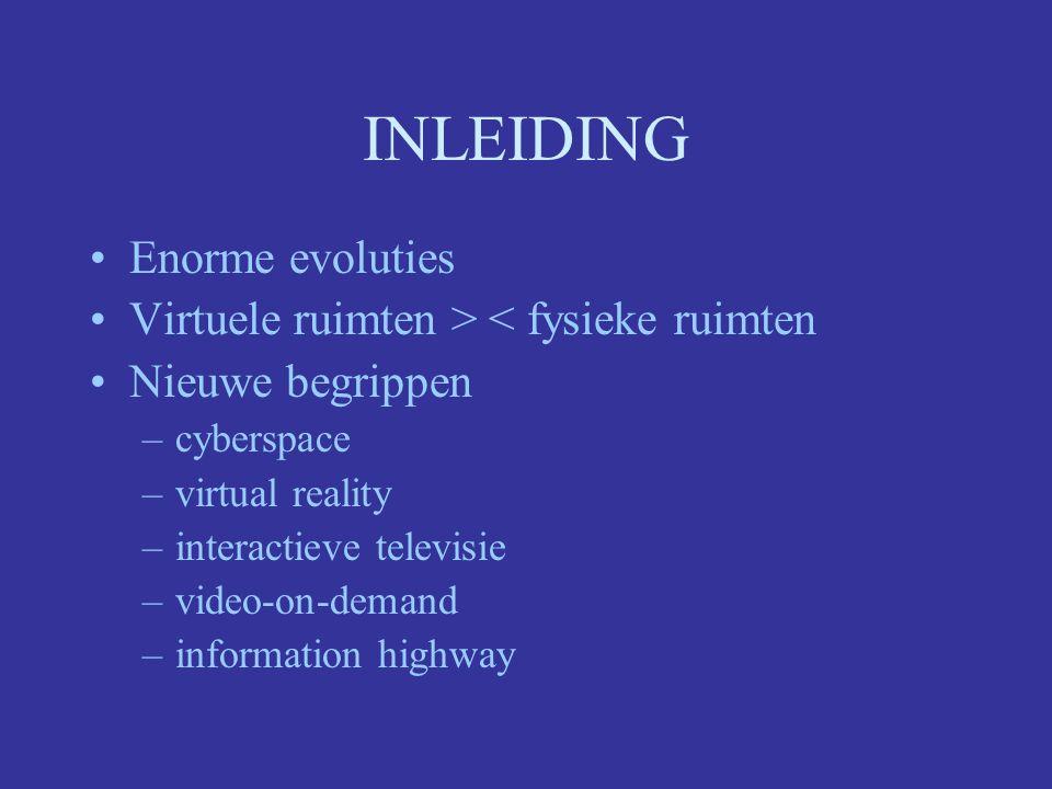 INLEIDING Enorme evoluties Virtuele ruimten > < fysieke ruimten