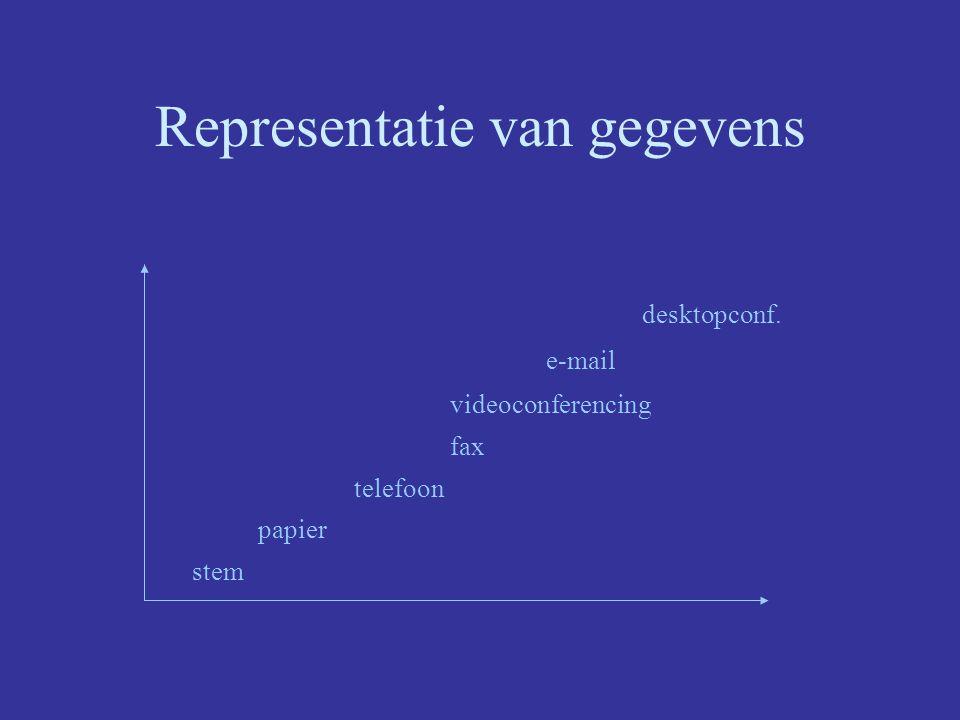 Representatie van gegevens