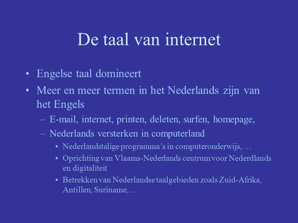 De taal van internet Engelse taal domineert