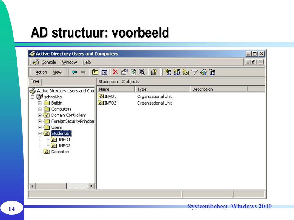 AD structuur: voorbeeld