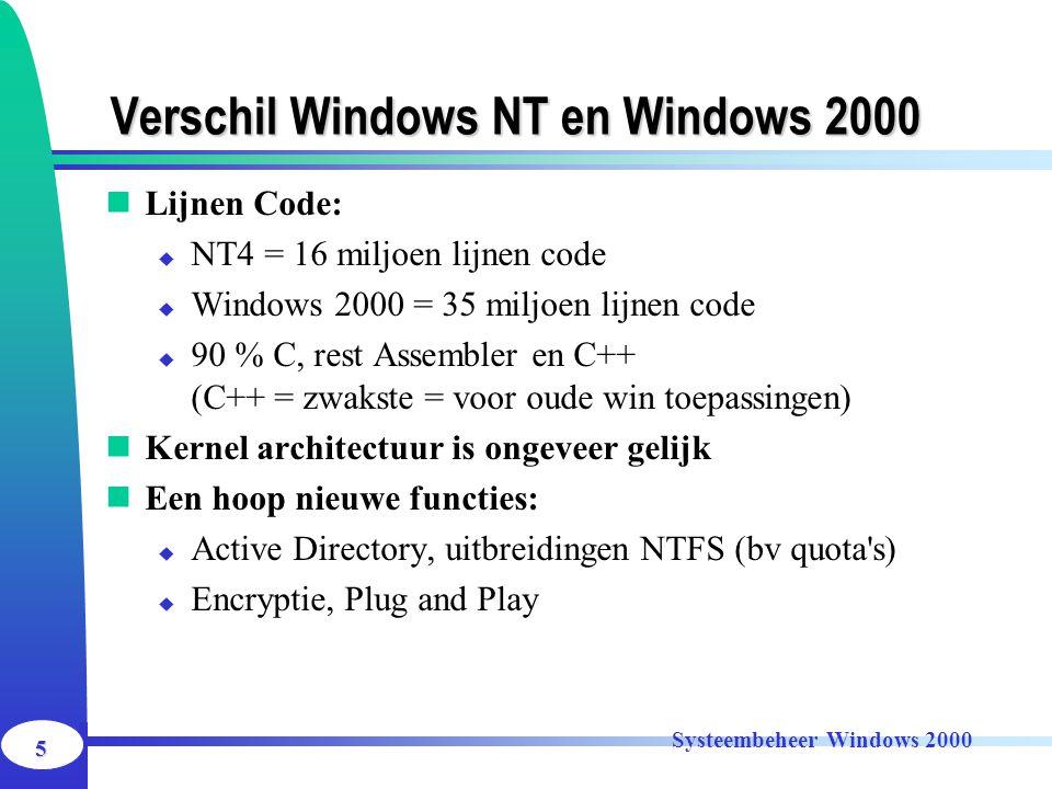 Verschil Windows NT en Windows 2000