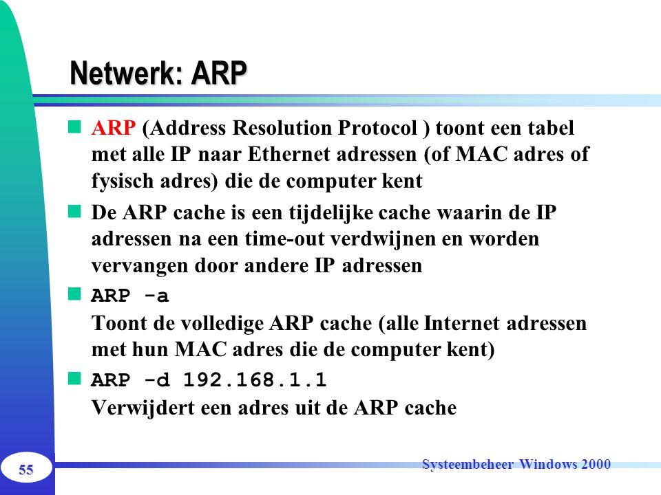 Netwerk: ARP