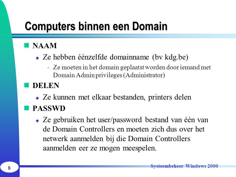 Computers binnen een Domain