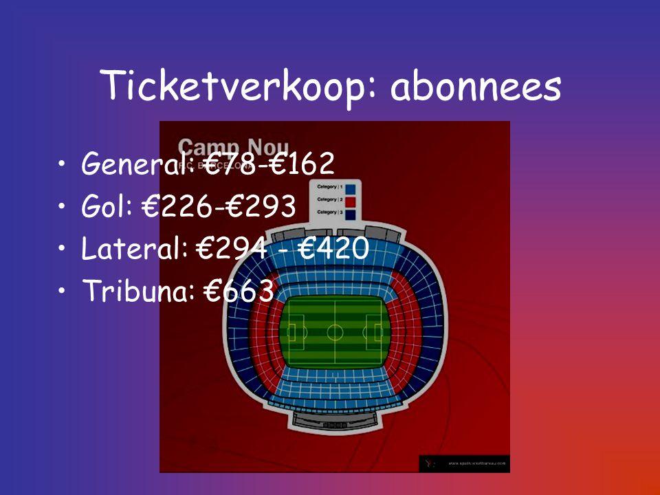 Ticketverkoop: abonnees