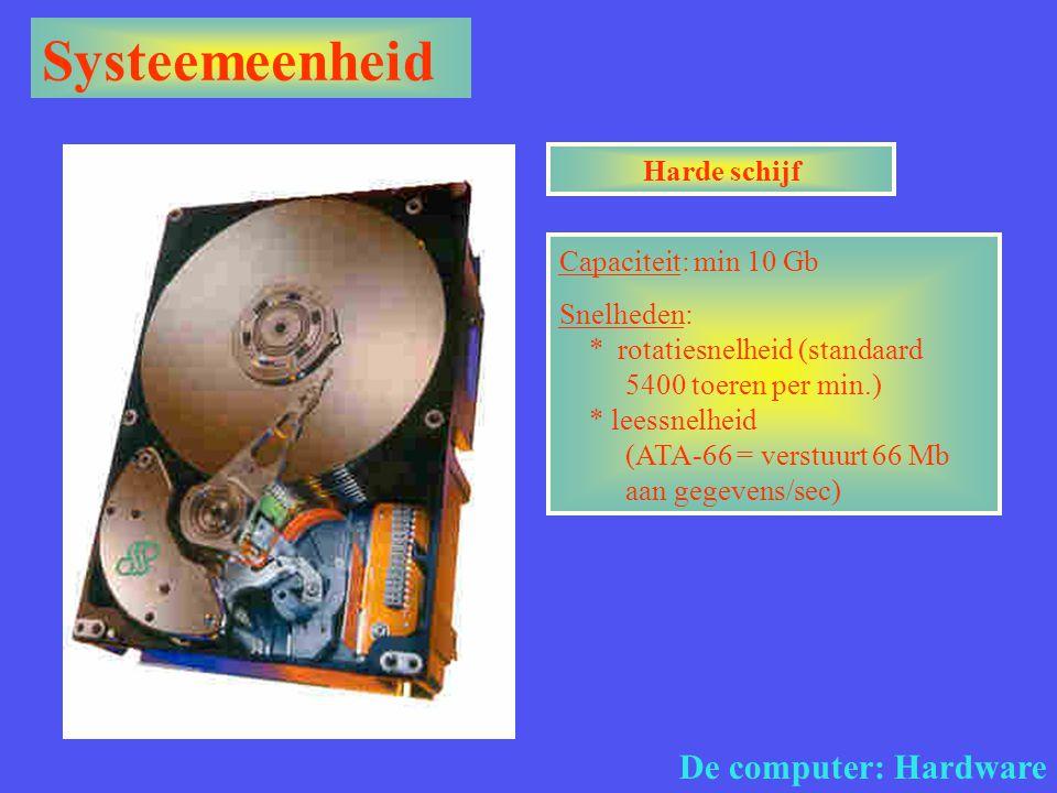 Systeemeenheid De computer: Hardware Harde schijf