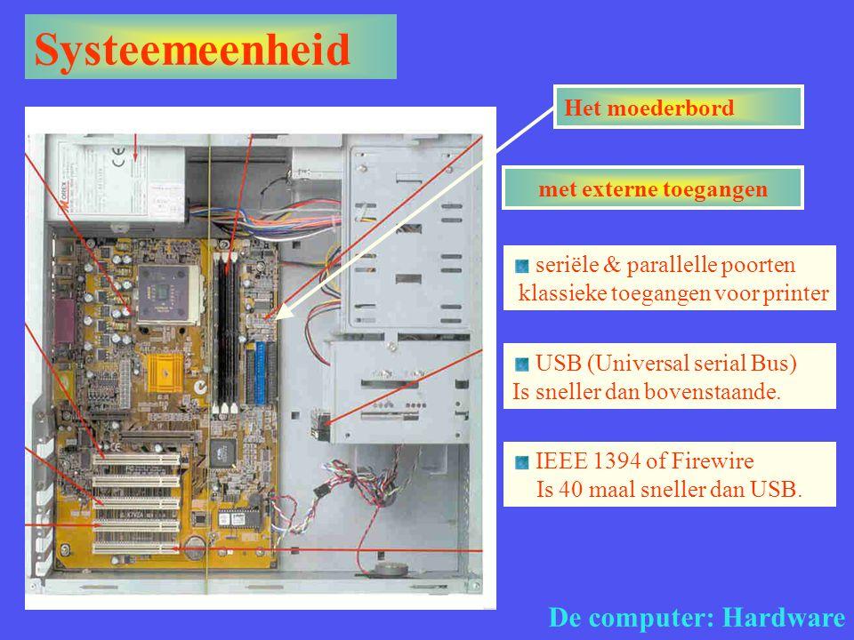 Systeemeenheid De computer: Hardware Het moederbord
