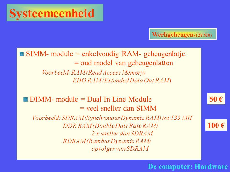 Systeemeenheid Werkgeheugen (128 Mb)