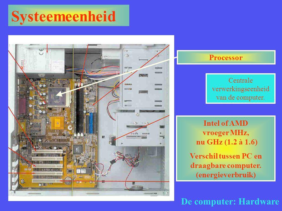 Systeemeenheid De computer: Hardware Processor