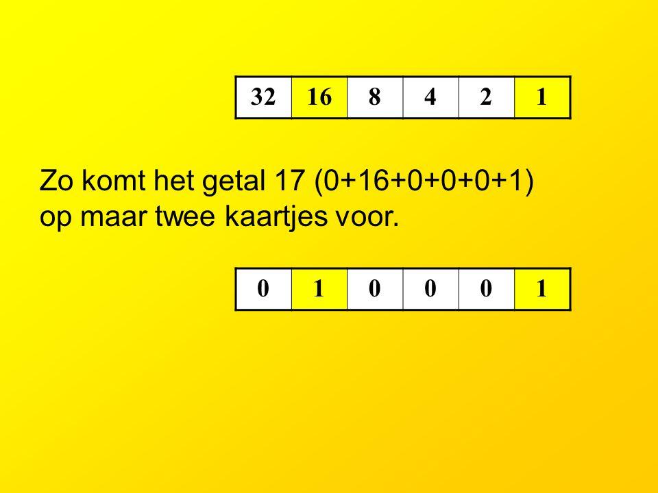 Zo komt het getal 17 (0+16+0+0+0+1) op maar twee kaartjes voor.